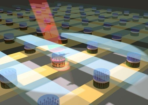 Researchers flip magnetic memory cell with light pulse at record speed