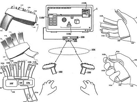 Sony patents new 3D controller
