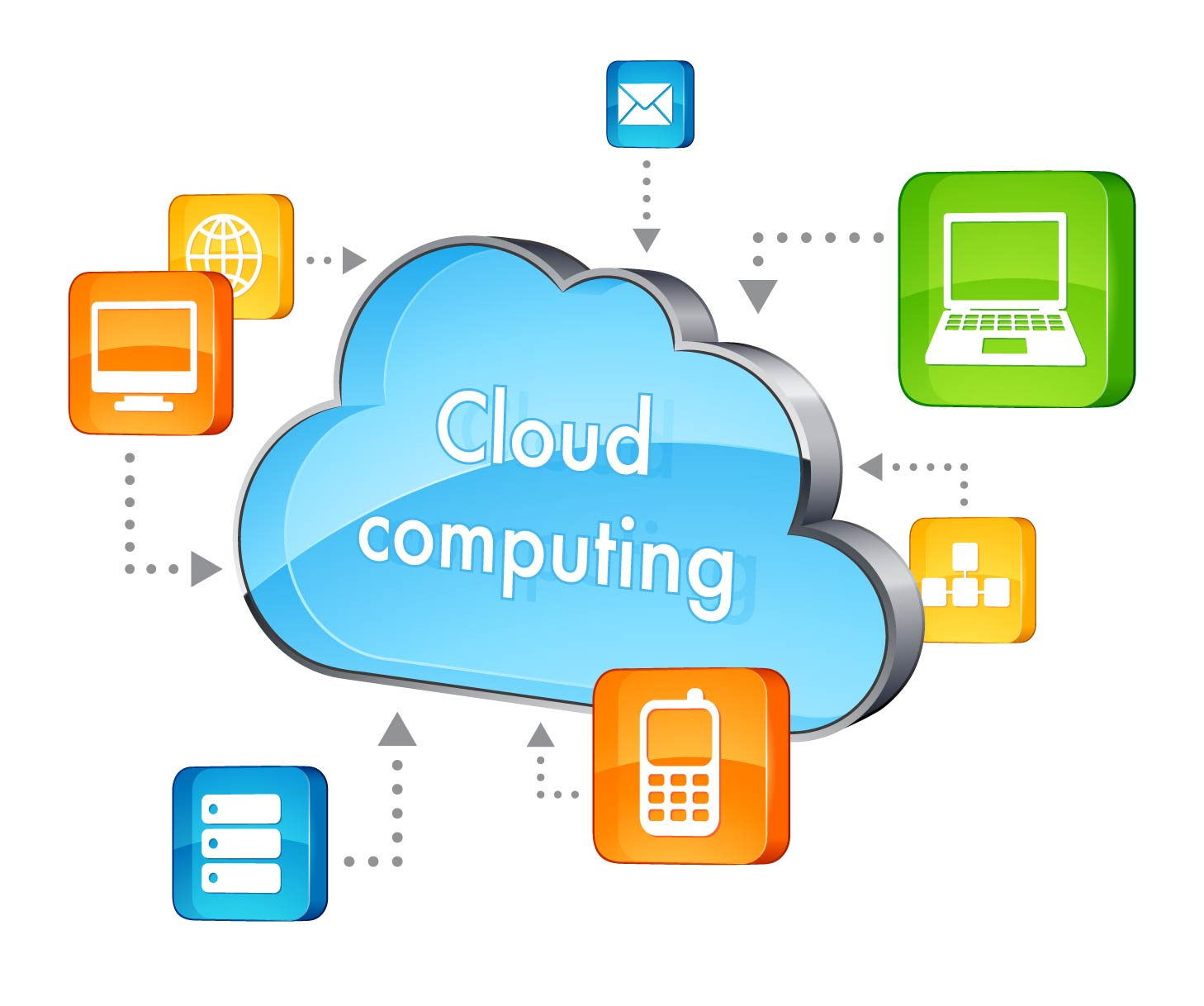 Global Healthcare Cloud Computing Market to Triple to 12 Billion in Five Years