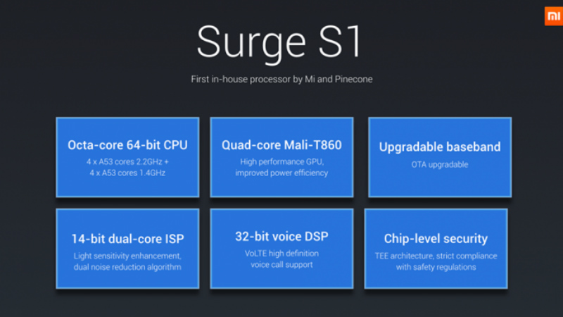 Xiaomi Surge S1 SoC, the Company