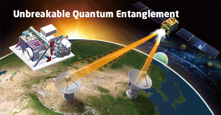 Chinese Quantum Satellite Sends First 'Unhackable' Data to Earth